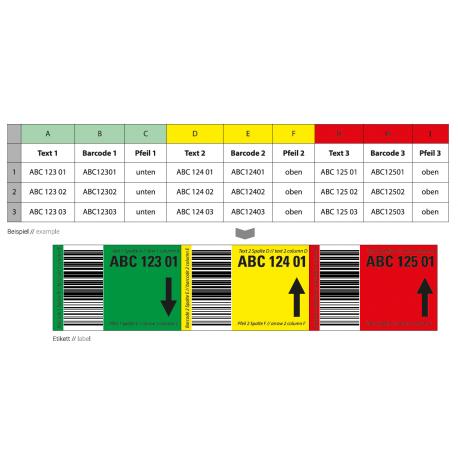 Lageretiketten mit Barcode und selbstklebend