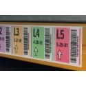 Regalkennzeichnungen
